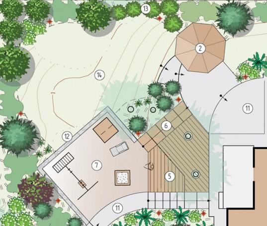 План сада Серебряный Бор