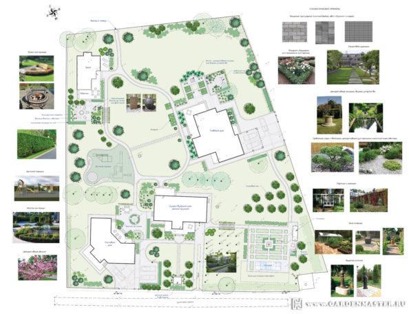 Ландшафтный проект участка 1 гектар с фонтаном
