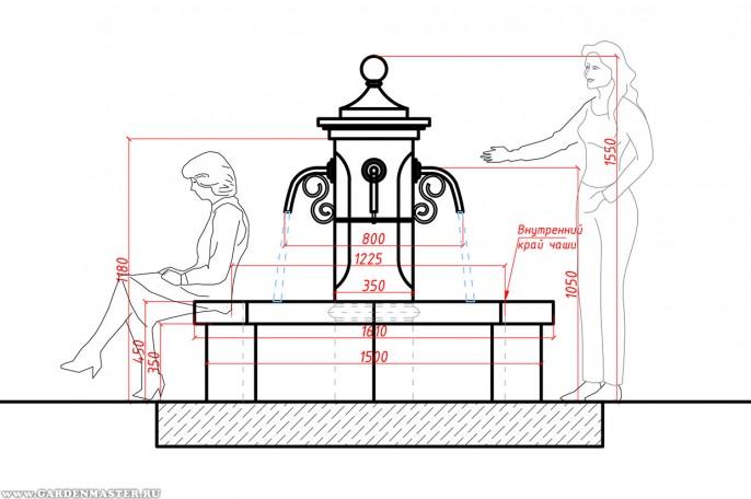 фонтаны и каскады